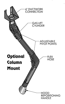 Extraction Arm with Column Mount Assembly